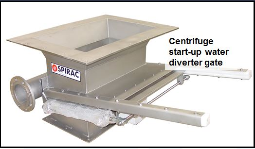 Spirac Centrifuge startup Diverter Gate redirect Slop