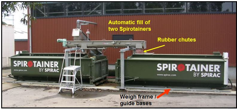Spirac container filling system