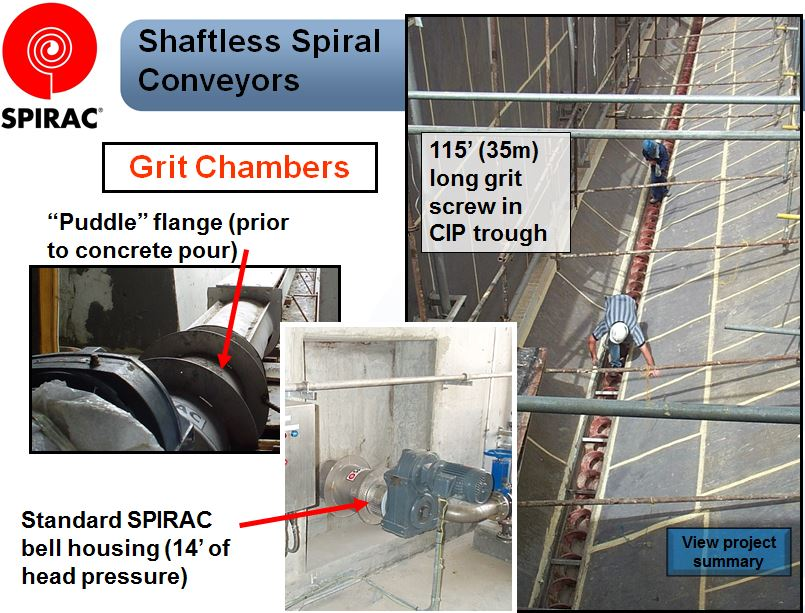 Spirac grit chamber shaftless screw