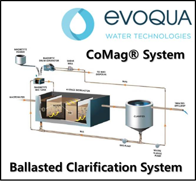 Ballasted Clarification Comag For Enhanced Primary Or